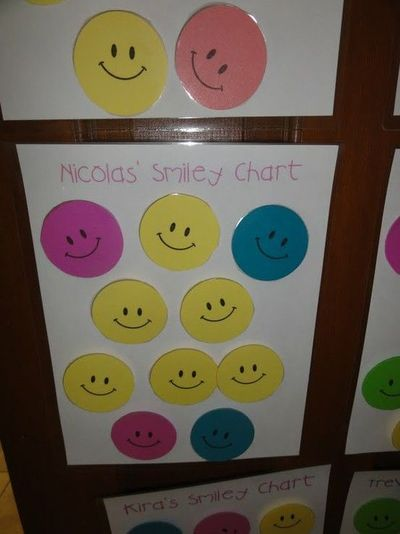 Behavior Reward System Smiley Chart Works Well For Our Fam