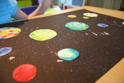 Splatter paint and watercolor outer space project for Outer space project