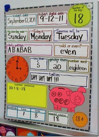 Kindergarten Calendar Math Ideas : Matches calendar math from first grade parade school