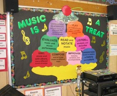 Super Cute Bulletin Board With National Standards