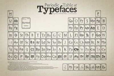 Periodic Table of Typefaces #design