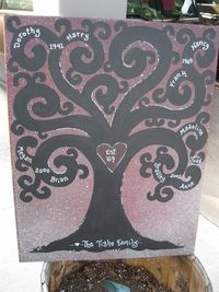 "Family Handpainted on Gallery Wrapped Canvas ""FamilyTree"" - should add all the Aggies in the family on the tree"