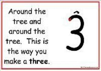 Catchy way to learn numbers~printable