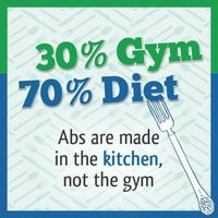 get fit fast. great blog for exercises, daily tips and motivation