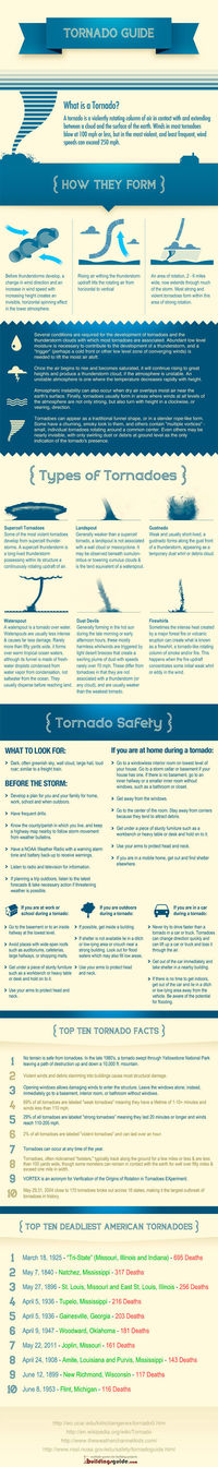[INFOGRAPHIC] Tornado Guide and Safety